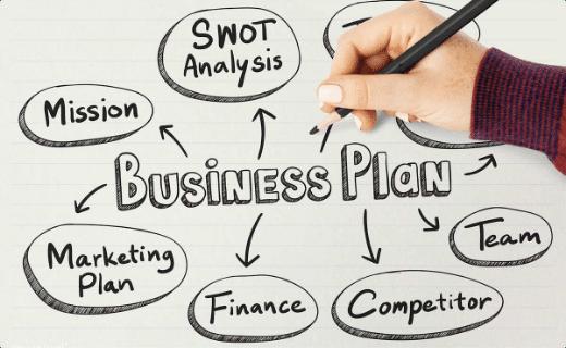 Håndskrevet mindmap over forretningsplan