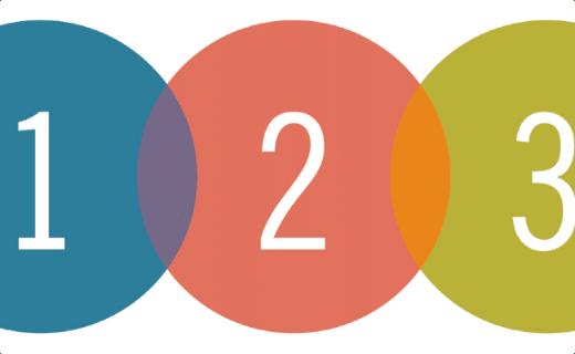 Tallene 1, 2 og 3 inde i hver sin cirkel